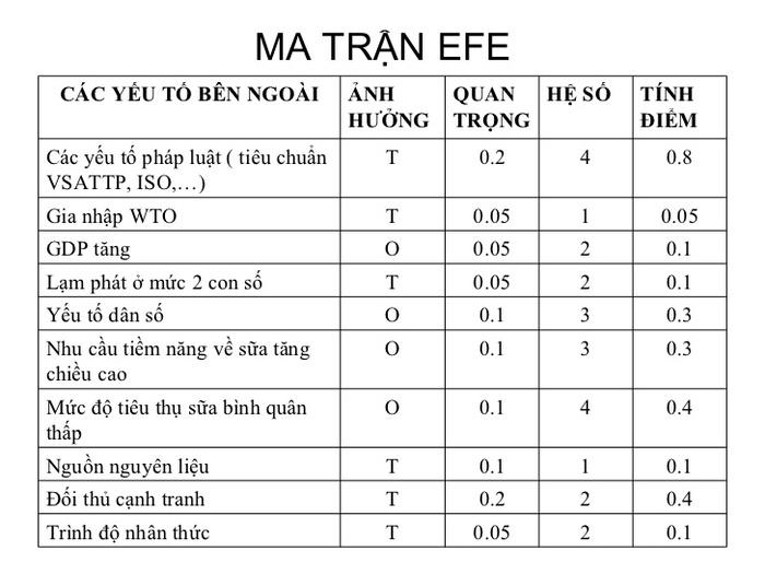 hinh-anh-ma-tran-efe-4