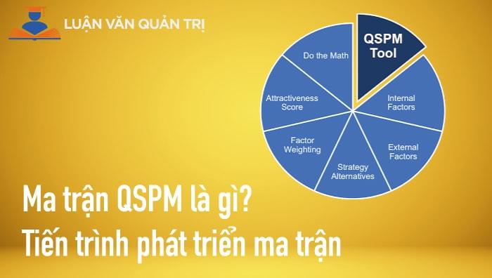 hinh-anh-ma-tran-qspm-1