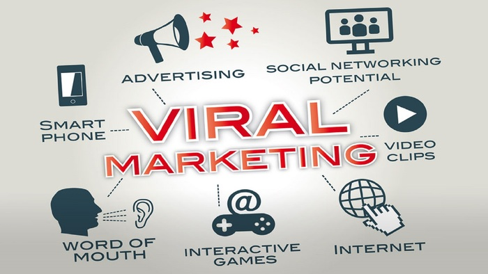 hinh-anh-viral-marketing-la-gi-2