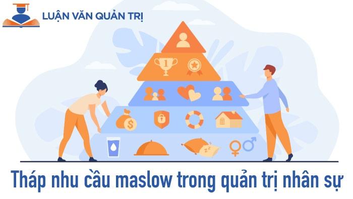 Hình ảnh tháp nhu cầu maslow trong quản trị nhân sự 1